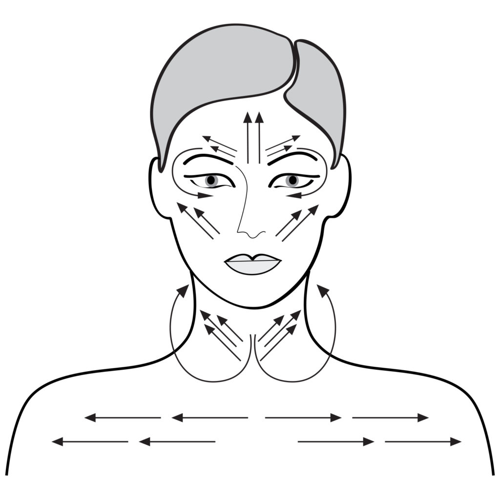 How to Perform Facial Massage | Facial Massage Benefits